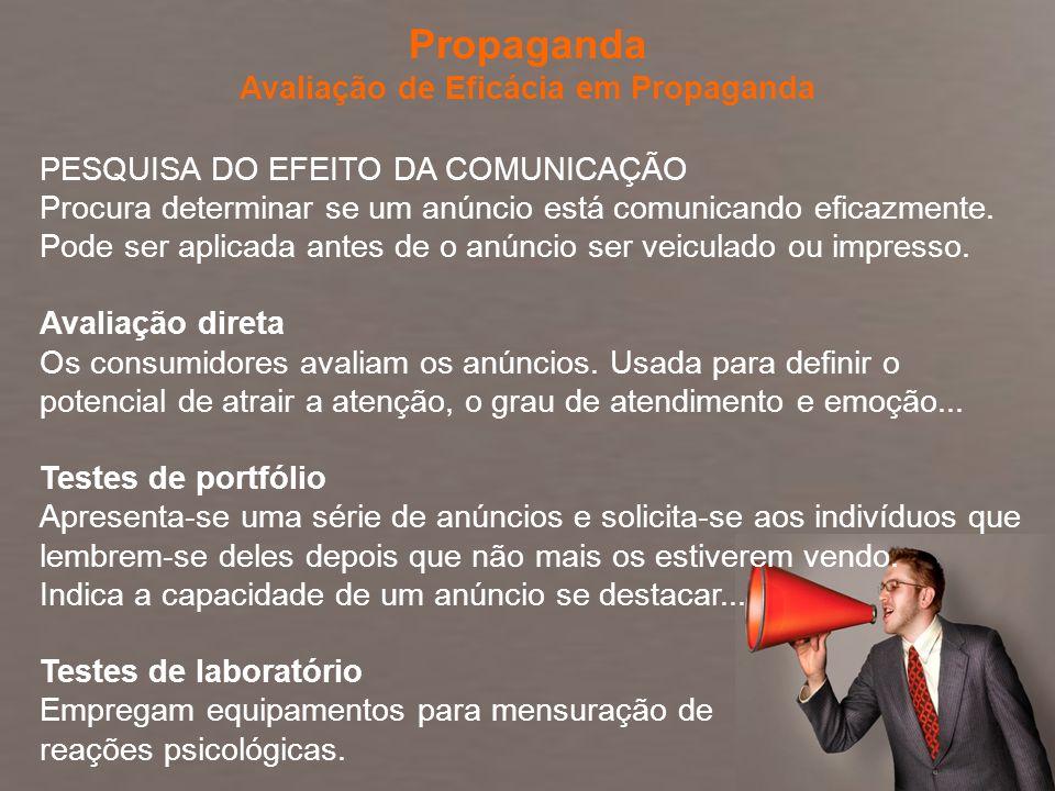 Fundamentos de Marketing Profa. Camila Krohling Colnago PESQUISA DO EFEITO DA COMUNICAÇÃO Procura determinar se um anúncio está comunicando eficazment