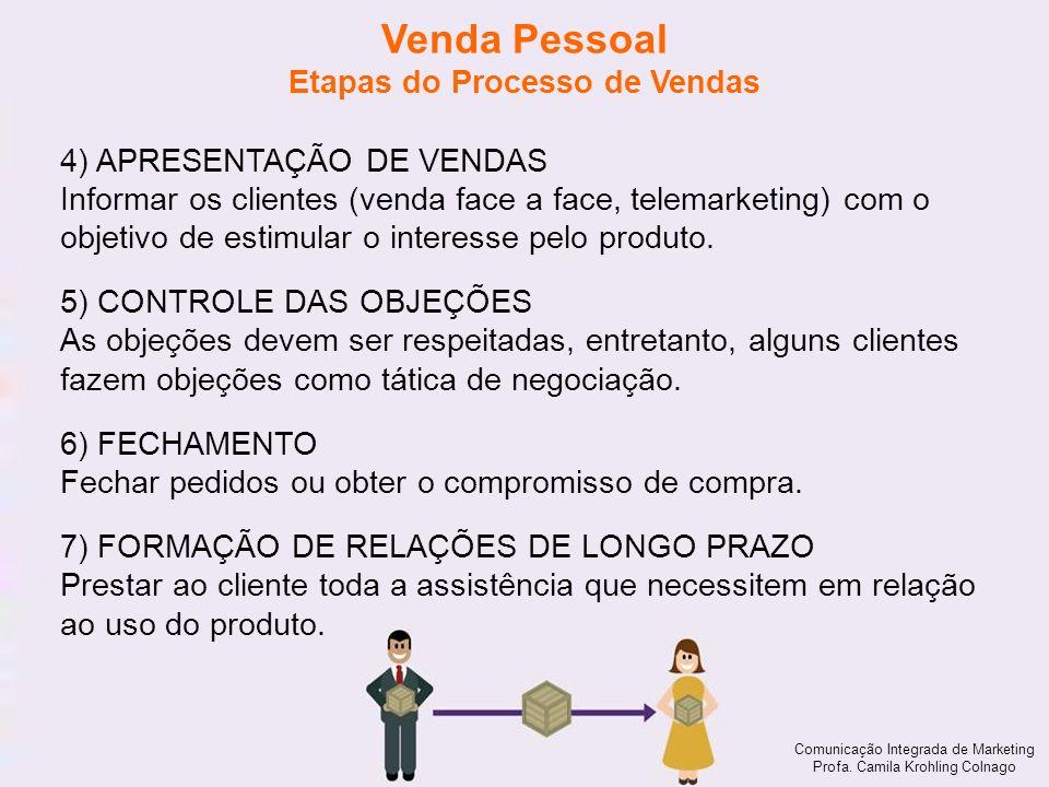 Fundamentos de Marketing Profa. Camila Krohling Colnago Comunicação Integrada de Marketing Profa. Camila Krohling Colnago 4) APRESENTAÇÃO DE VENDAS In