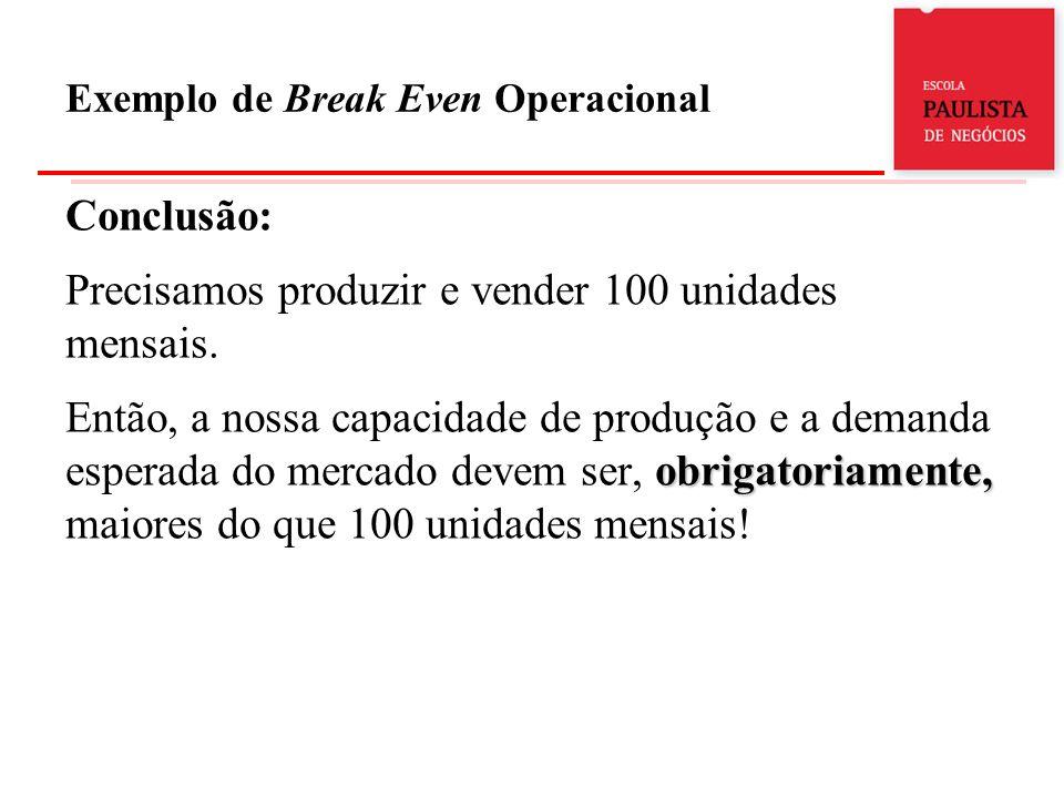 Conclusão: Precisamos produzir e vender 100 unidades mensais. obrigatoriamente, Então, a nossa capacidade de produção e a demanda esperada do mercado