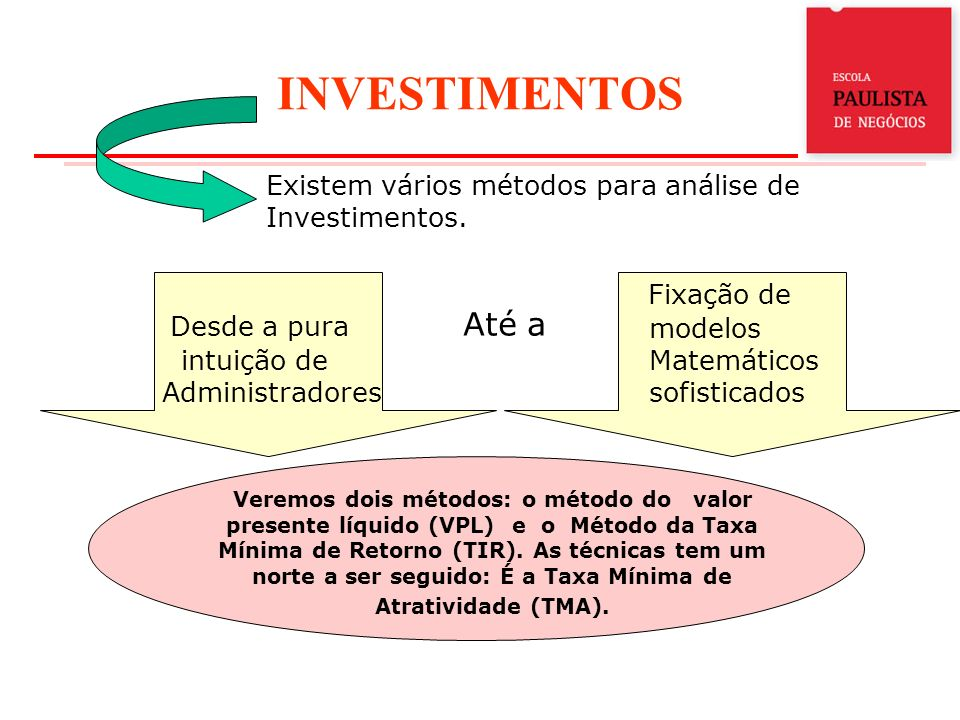 TAXA MÍNIMA DE ATRATIVIDADE (TMA) É a taxa mínima a ser alcançada em determinado projeto; caso contrário o mesmo deve ser rejeitado.