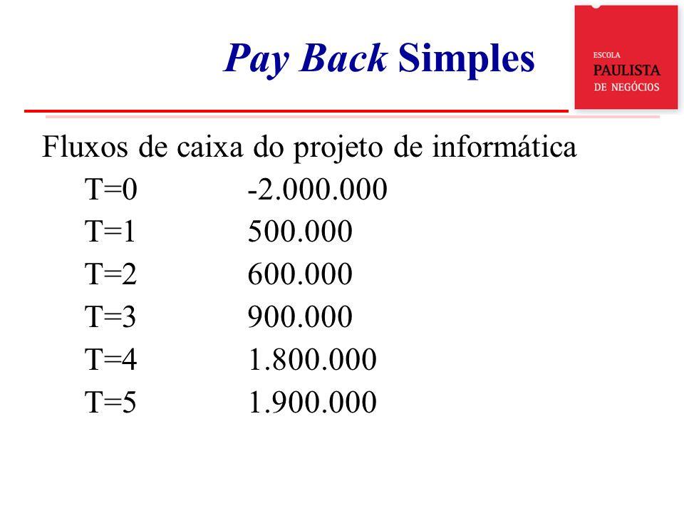 Fluxos de caixa do projeto de informática T=0-2.000.000 T=1500.000 T=2600.000 T=3900.000 T=41.800.000 T=51.900.000 Exemplo 1 Pay Back Simples