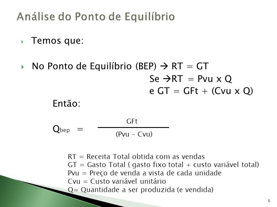 Formas de cálculo Formas de cálculo Como no nosso projeto modelo consideramos o PVVmin já com impostos e comissões, teríamos que incluí-los no cálculo do Planejamento de Lucro.