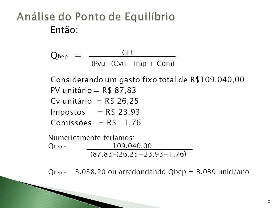Grau de Alavancagem Total (GAT) Grau de Alavancagem Total (GAT) GAO = 2,4% GAF = 1,13% GAT = 2,7% Podemos concluir que para cada 1% de aumento nas vendas, a empresa obterá 2,4% de aumento no lucro operacional e 2,7% de aumento no lucro líquido (LPA).