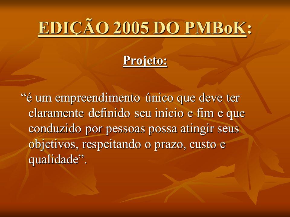 EDIÇÃO 2005 DO PMBoK: Projeto: é um empreendimento único que deve ter claramente definido seu início e fim e que conduzido por pessoas possa atingir s