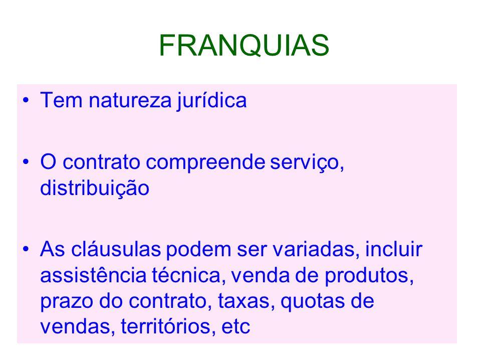 FRANQUIAS Tem natureza jurídica O contrato compreende serviço, distribuição As cláusulas podem ser variadas, incluir assistência técnica, venda de produtos, prazo do contrato, taxas, quotas de vendas, territórios, etc