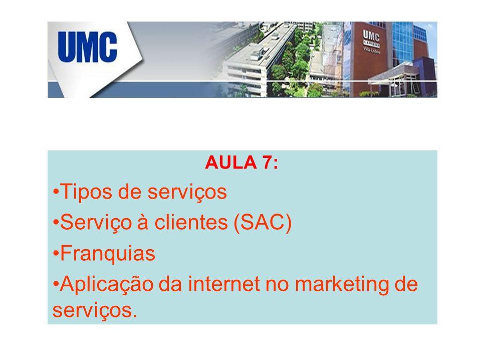 AULA 7: Tipos de serviços Serviço à clientes (SAC) Franquias Aplicação da internet no marketing de serviços.