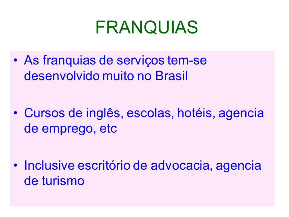 FRANQUIAS As franquias de serviços tem-se desenvolvido muito no Brasil Cursos de inglês, escolas, hotéis, agencia de emprego, etc Inclusive escritório de advocacia, agencia de turismo