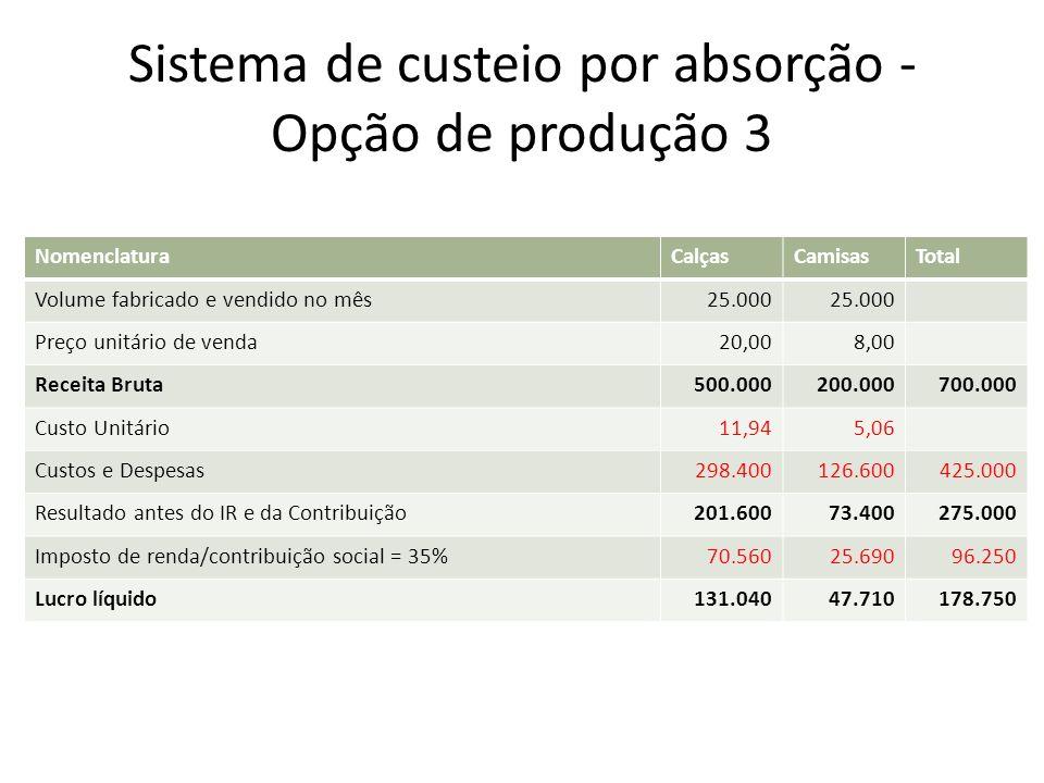 Sistema de custeio por absorção - Opção de produção 3 NomenclaturaCalçasCamisasTotal Volume fabricado e vendido no mês25.000 Preço unitário de venda20