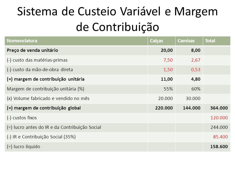 Sistema de Custeio Variável e Margem de Contribuição NomenclaturaCalçasCamisasTotal Preço de venda unitário20,008,00 (-) custo das matérias-primas7,50