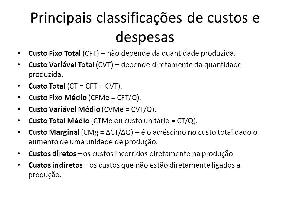 Principais classificações de custos e despesas Custo Fixo Total (CFT) – não depende da quantidade produzida. Custo Variável Total (CVT) – depende dire