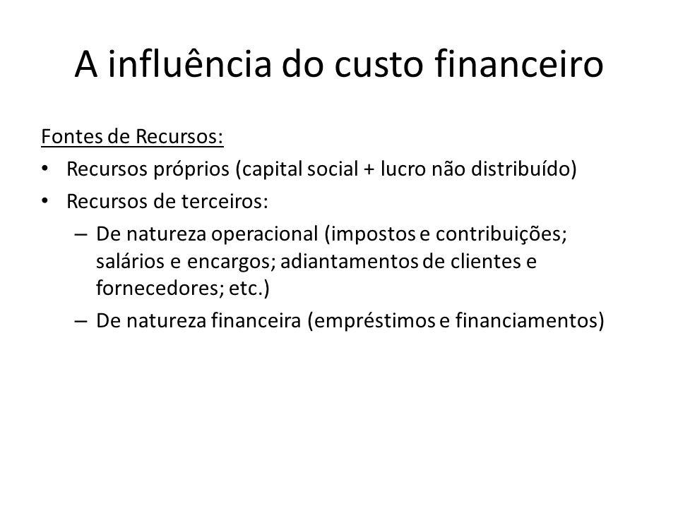 A influência do custo financeiro Fontes de Recursos: Recursos próprios (capital social + lucro não distribuído) Recursos de terceiros: – De natureza o