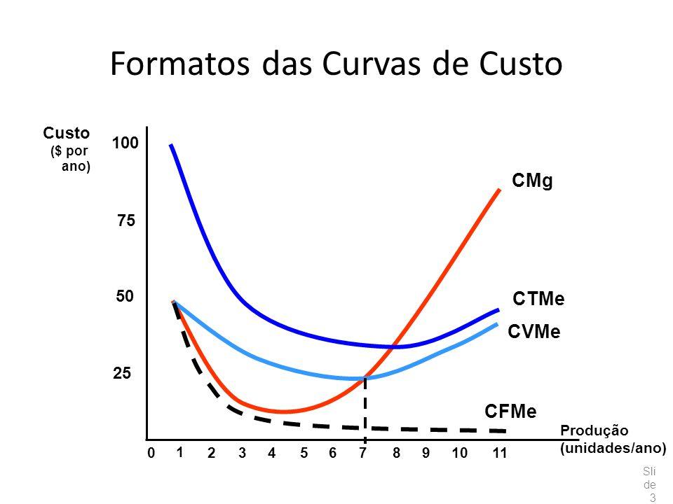 Determinação do preço baseado nos custos Acréscimos ao custo Preço do produto = custos variáveis x (1 + % mark-up) Preço do produto = [custos diretos do produto + parcela dos custos indiretos] x (1 + % mark-up) Preço do produto = [custos diretos do produto + parcela dos custos indiretos] / (1 - % mark-up)