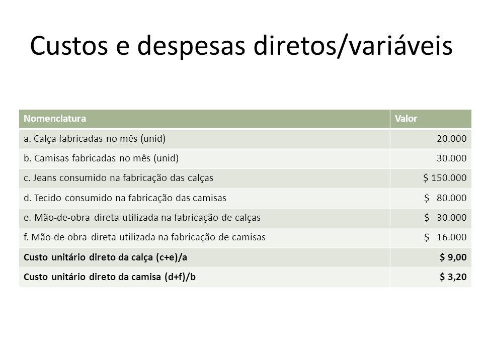O Impacto dos Tributos nos Custos e na Formação dos Preços Análise da estrutura tributária da atividade empresarial Importância do planejamento tributário Tributos Diretos e Indiretos Capacidade de repasse para os preços