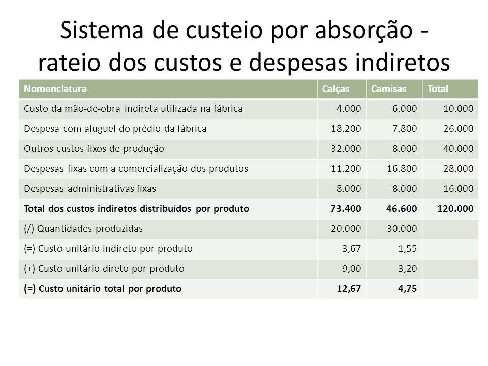 Sistema de custeio por absorção - Opção de produção 1 NomenclaturaCalçasCamisasTotal Volume fabricado e vendido no mês20.00030.000 Preço unitário de venda20,008,00 Receita Bruta400.000240.000640.000 Custo Unitário12,674,75 Custos e Despesas253.400142.600396.000 Resultado antes do IR e da Contribuição146.60097.400244.000 Imposto de renda/contribuição social = 35%51.31034.09085.400 Lucro líquido95.29063.310158.600