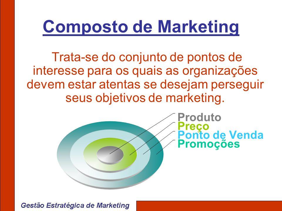 Composto de Marketing Trata-se do conjunto de pontos de interesse para os quais as organizações devem estar atentas se desejam perseguir seus objetivo
