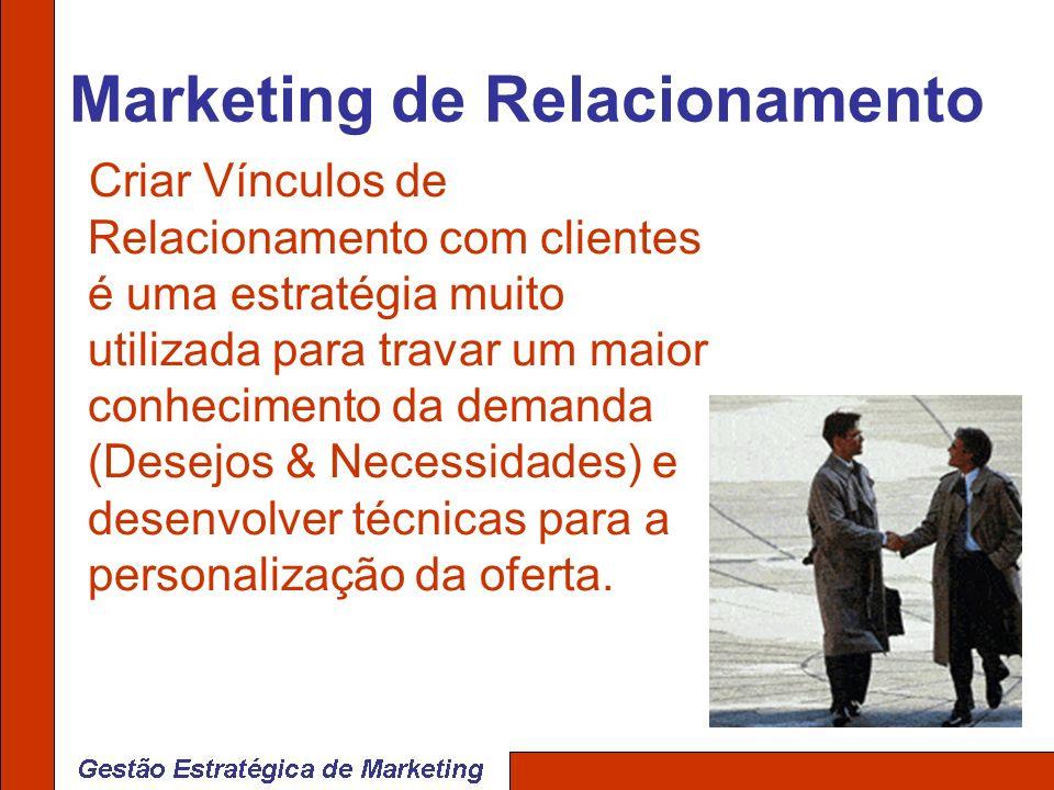 Marketing de Relacionamento Criar Vínculos de Relacionamento com clientes é uma estratégia muito utilizada para travar um maior conhecimento da demand