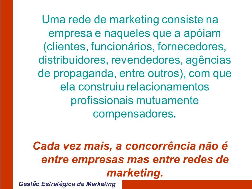 Uma rede de marketing consiste na empresa e naqueles que a apóiam (clientes, funcionários, fornecedores, distribuidores, revendedores, agências de pro
