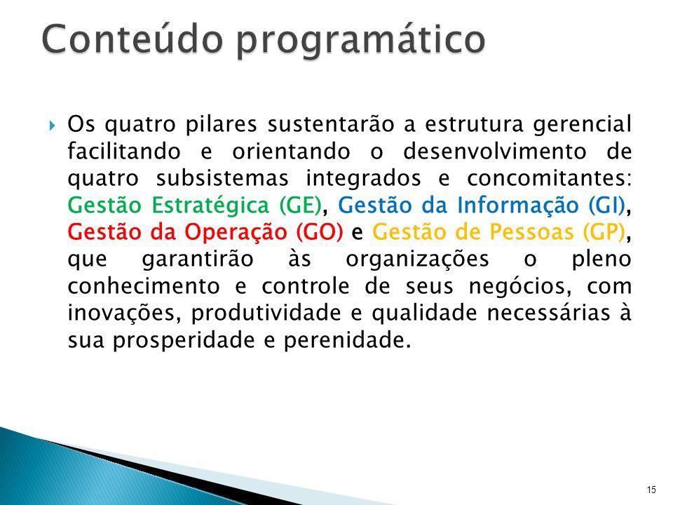 15 Os quatro pilares sustentarão a estrutura gerencial facilitando e orientando o desenvolvimento de quatro subsistemas integrados e concomitantes: Ge