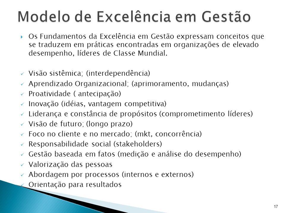 17 Os Fundamentos da Excelência em Gestão expressam conceitos que se traduzem em práticas encontradas em organizações de elevado desempenho, líderes d