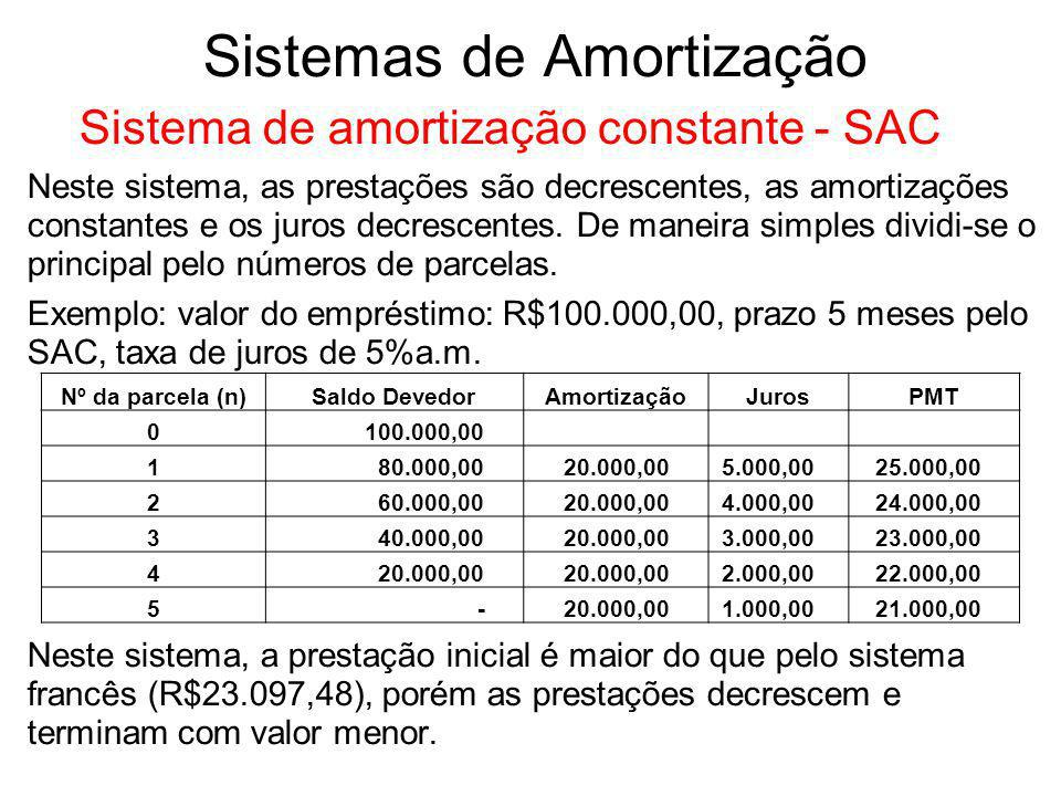 Sistemas de Amortização Sistema de amortização constante - SAC Neste sistema, as prestações são decrescentes, as amortizações constantes e os juros de
