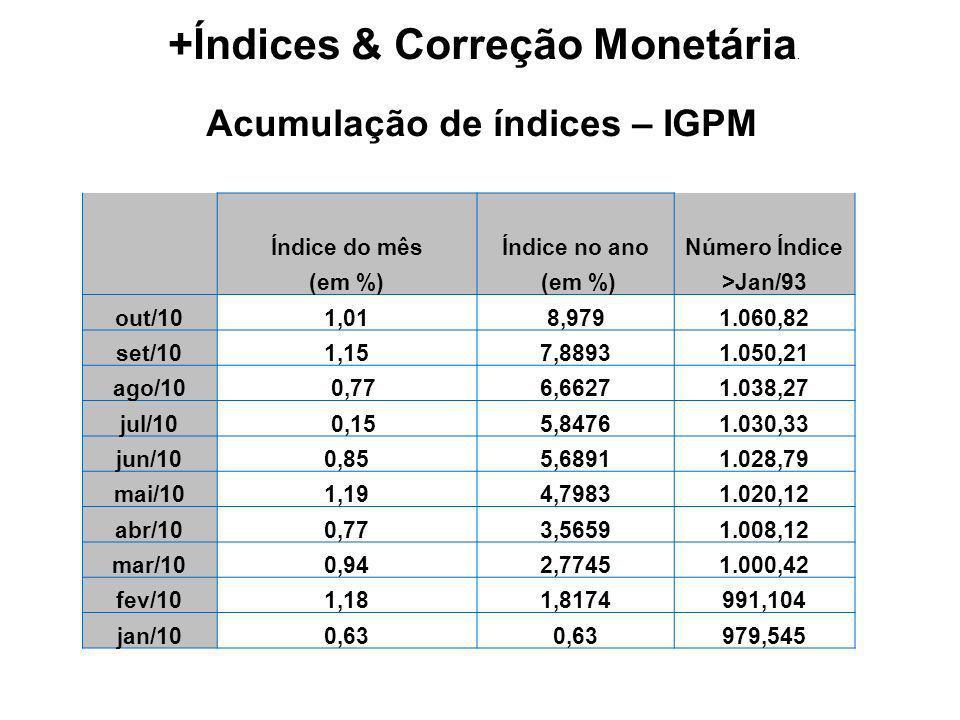 +Índices & Correção Monetária. Acumulação de índices – IGPM Índice do mêsÍndice no anoNúmero Índice (em %) >Jan/93 out/101,018,9791.060,82 set/101,157