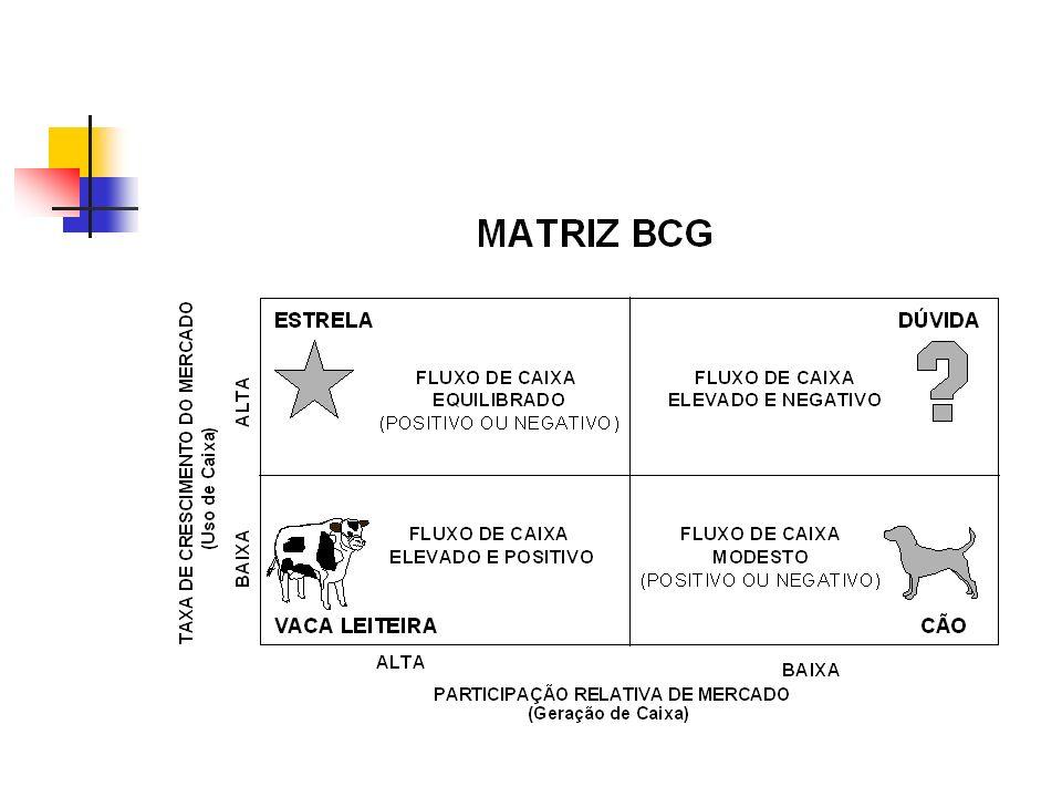 MATRIZ BCG 1.