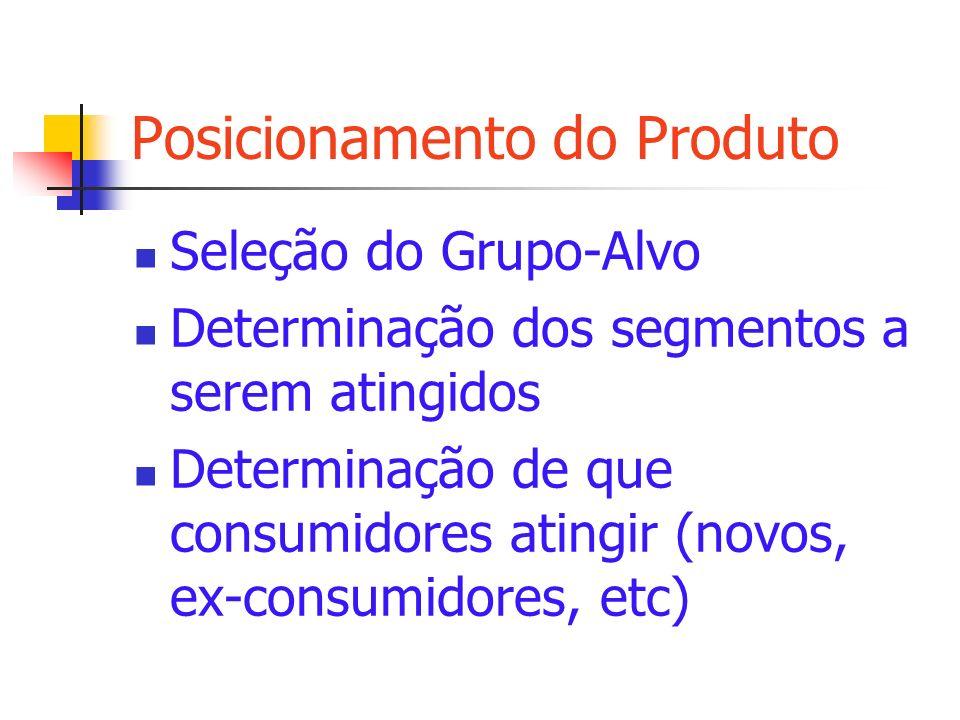 Posicionamento do Produto Seleção do Grupo-Alvo Determinação dos segmentos a serem atingidos Determinação de que consumidores atingir (novos, ex-consu