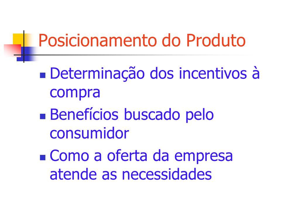 Posicionamento do Produto Determinação dos incentivos à compra Benefícios buscado pelo consumidor Como a oferta da empresa atende as necessidades