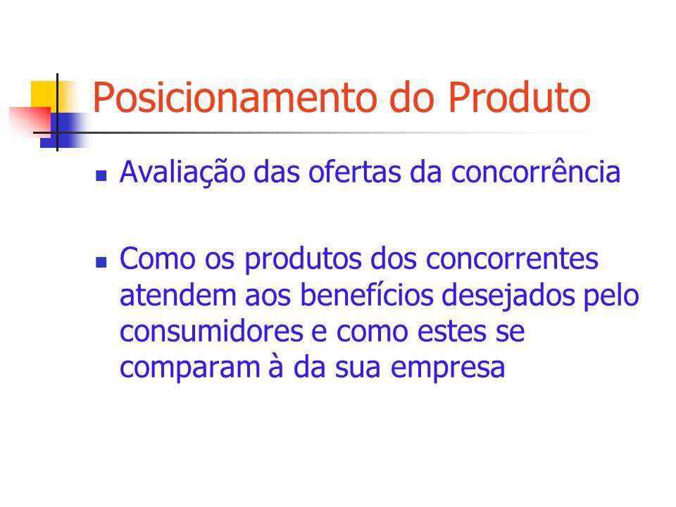Posicionamento do Produto Avaliação das ofertas da concorrência Como os produtos dos concorrentes atendem aos benefícios desejados pelo consumidores e