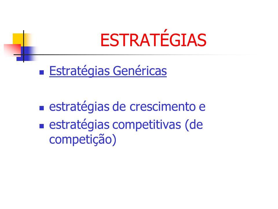 ESTRATÉGIAS Estratégias Genéricas estratégias de crescimento e estratégias competitivas (de competição)