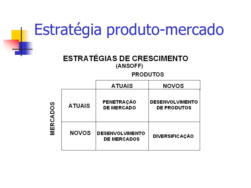 Estratégia produto-mercado