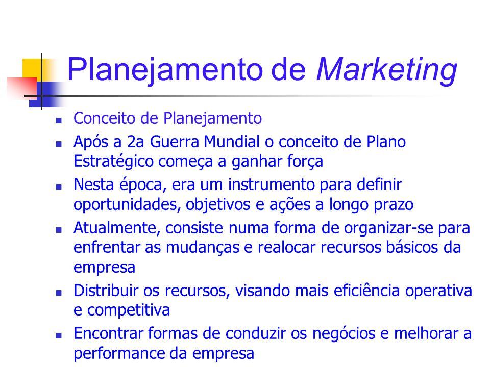 Planejamento de Marketing Conceito de Planejamento Após a 2a Guerra Mundial o conceito de Plano Estratégico começa a ganhar força Nesta época, era um