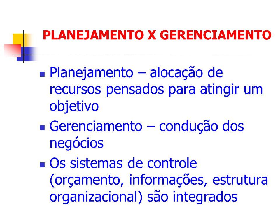 PLANEJAMENTO X GERENCIAMENTO Planejamento – alocação de recursos pensados para atingir um objetivo Gerenciamento – condução dos negócios Os sistemas d