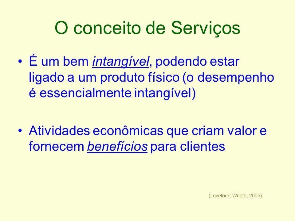 O conceito de Serviços É um bem intangível, podendo estar ligado a um produto físico (o desempenho é essencialmente intangível) Atividades econômicas