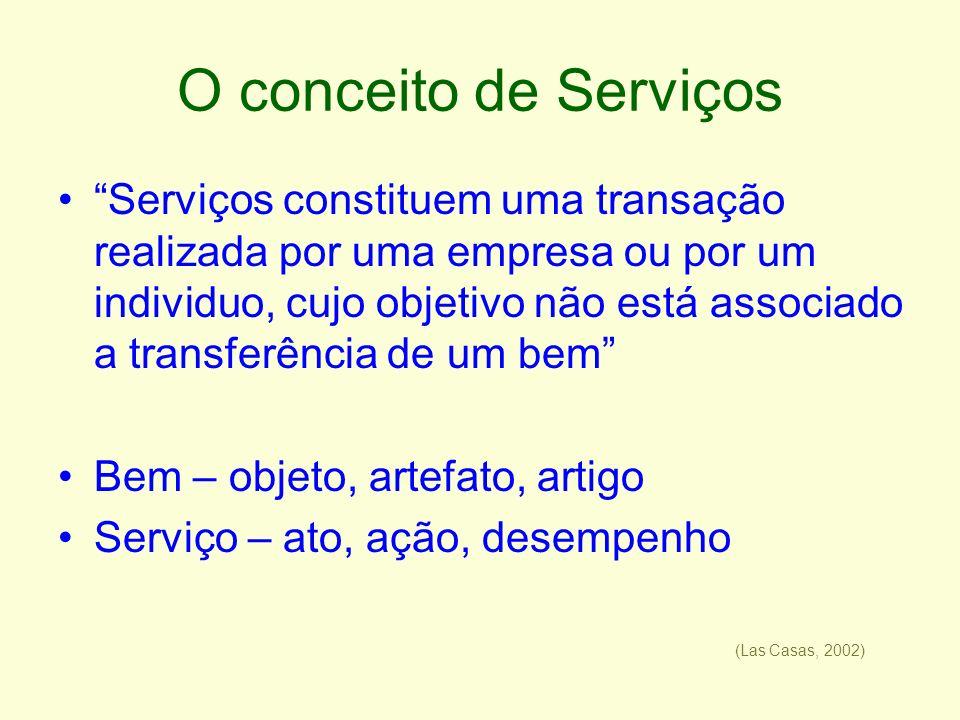 O conceito de Serviços Serviços constituem uma transação realizada por uma empresa ou por um individuo, cujo objetivo não está associado a transferênc
