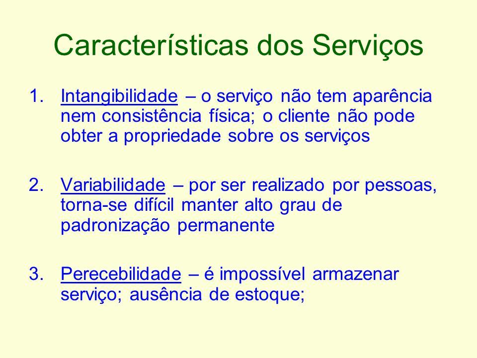 Características dos Serviços 1.Intangibilidade – o serviço não tem aparência nem consistência física; o cliente não pode obter a propriedade sobre os