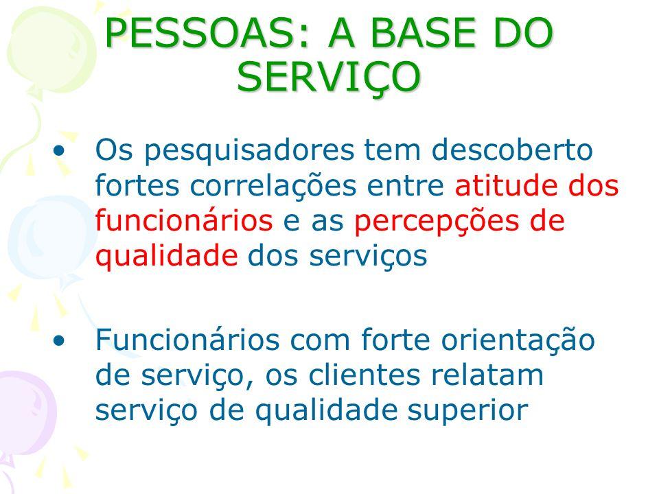 PESSOAS: A BASE DO SERVIÇO Os pesquisadores tem descoberto fortes correlações entre atitude dos funcionários e as percepções de qualidade dos serviços