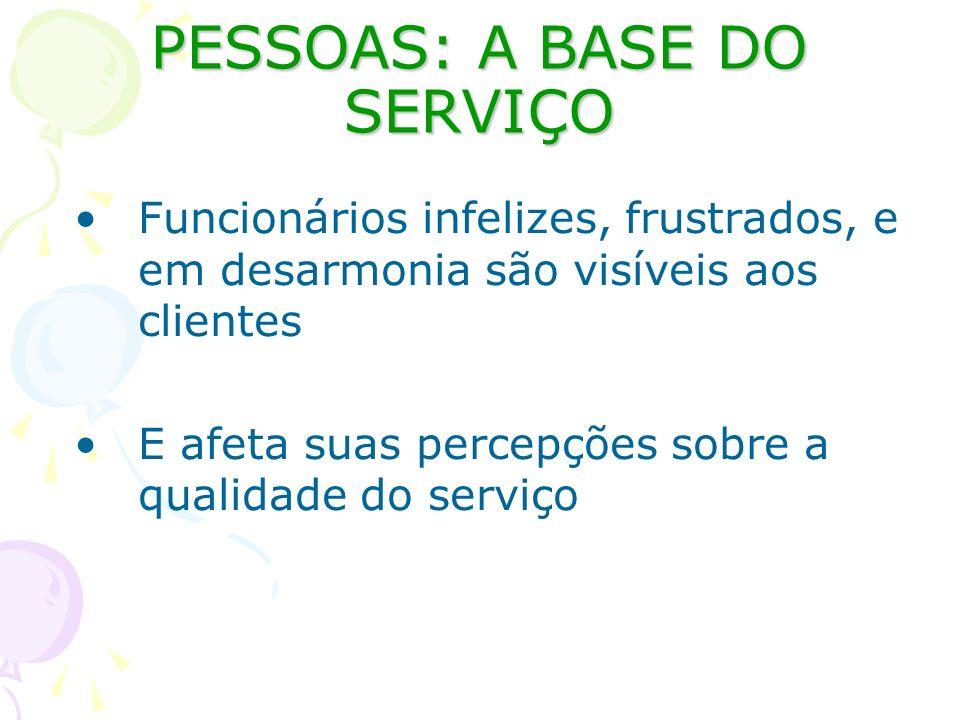 PESSOAS: A BASE DO SERVIÇO Funcionários infelizes, frustrados, e em desarmonia são visíveis aos clientes E afeta suas percepções sobre a qualidade do