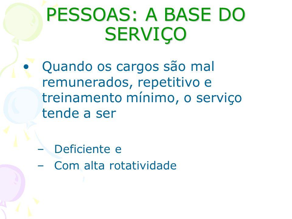 PESSOAS: A BASE DO SERVIÇO Quando os cargos são mal remunerados, repetitivo e treinamento mínimo, o serviço tende a ser –Deficiente e –Com alta rotati