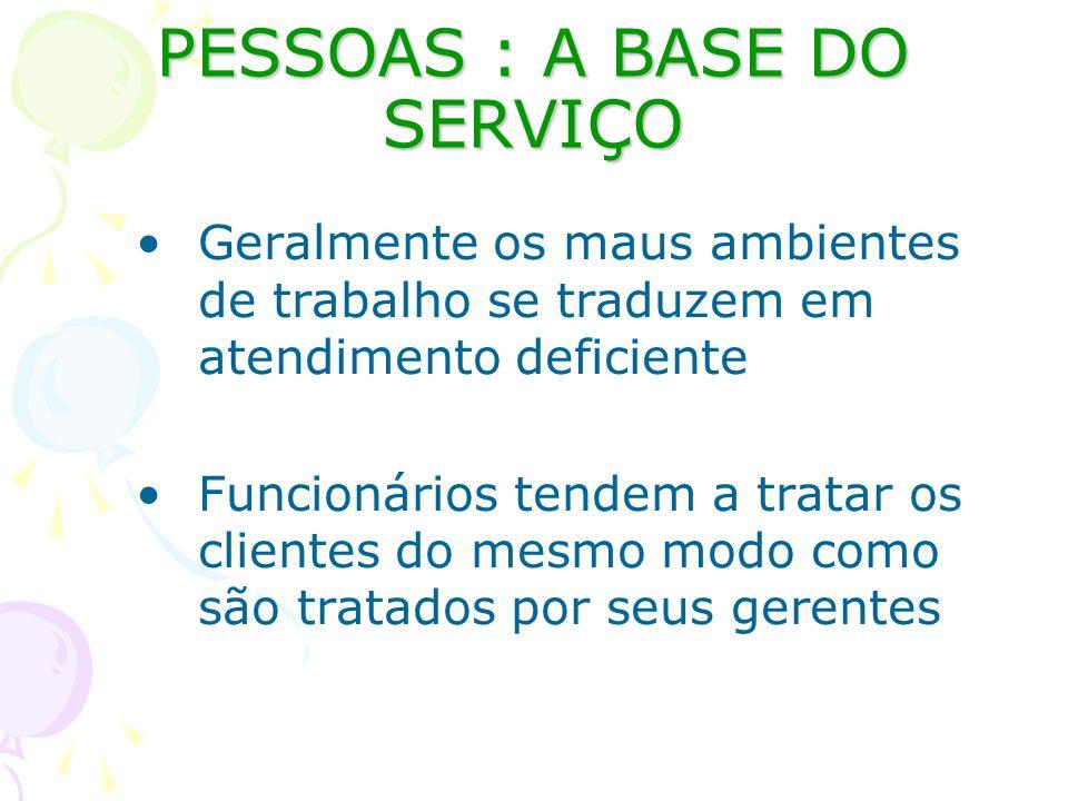 PESSOAS : A BASE DO SERVIÇO Geralmente os maus ambientes de trabalho se traduzem em atendimento deficiente Funcionários tendem a tratar os clientes do
