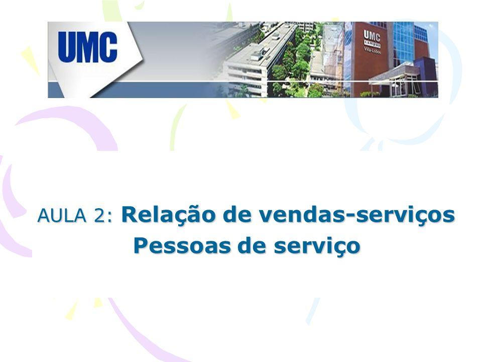 Definindo uma relação de vendas-serviço Definindo uma relação de vendas-serviço Fundamental para venda de serviços: CREDIBILIDADE ATENDIMENTO PÓS-VENDA