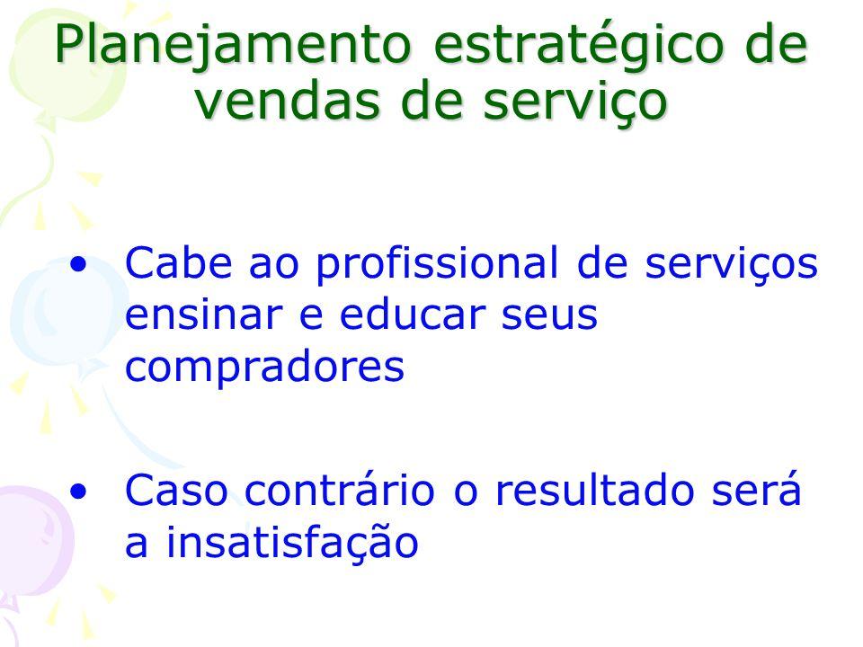 Planejamento estratégico de vendas de serviço Cabe ao profissional de serviços ensinar e educar seus compradores Caso contrário o resultado será a ins