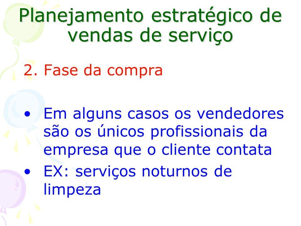 Planejamento estratégico de vendas de serviço 2. Fase da compra Em alguns casos os vendedores são os únicos profissionais da empresa que o cliente con