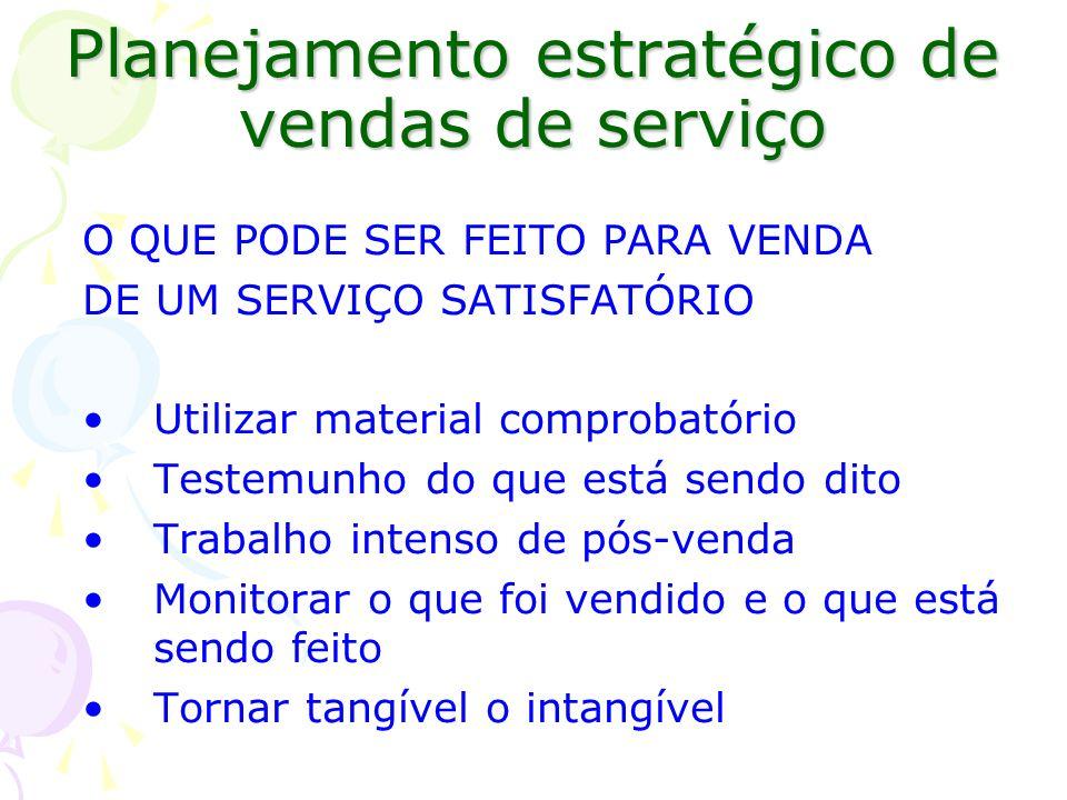 Planejamento estratégico de vendas de serviço O QUE PODE SER FEITO PARA VENDA DE UM SERVIÇO SATISFATÓRIO Utilizar material comprobatório Testemunho do