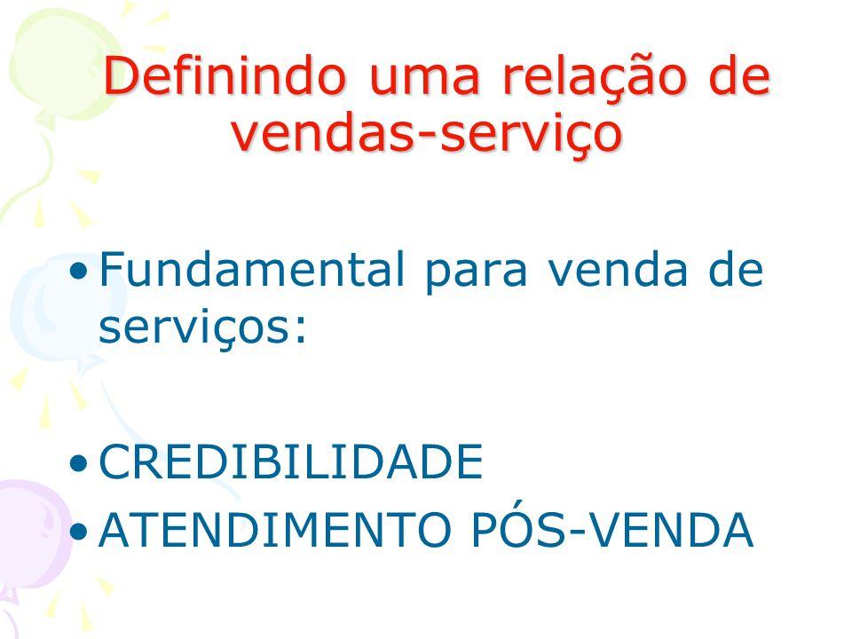 Definindo uma relação de vendas-serviço Definindo uma relação de vendas-serviço Fundamental para venda de serviços: CREDIBILIDADE ATENDIMENTO PÓS-VEND