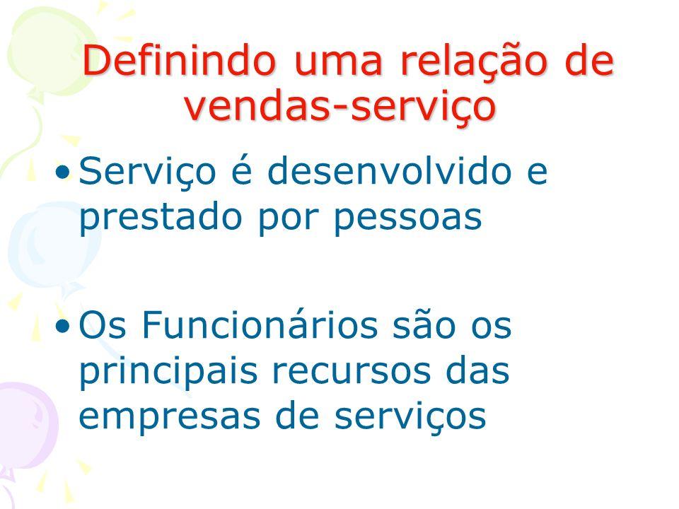 Definindo uma relação de vendas-serviço Definindo uma relação de vendas-serviço Serviço é desenvolvido e prestado por pessoas Os Funcionários são os p