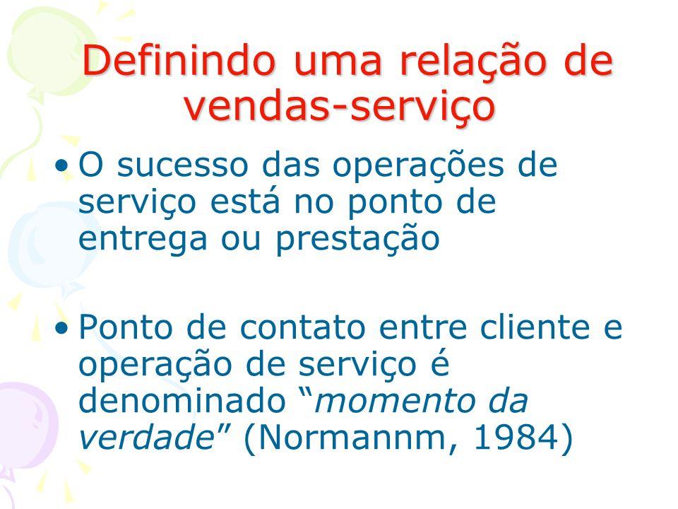 Definindo uma relação de vendas-serviço Definindo uma relação de vendas-serviço O sucesso ou o fracasso do encontro de serviço estão diretamente relacionada ao estilo de administração e aos problemas de gestão de serviços