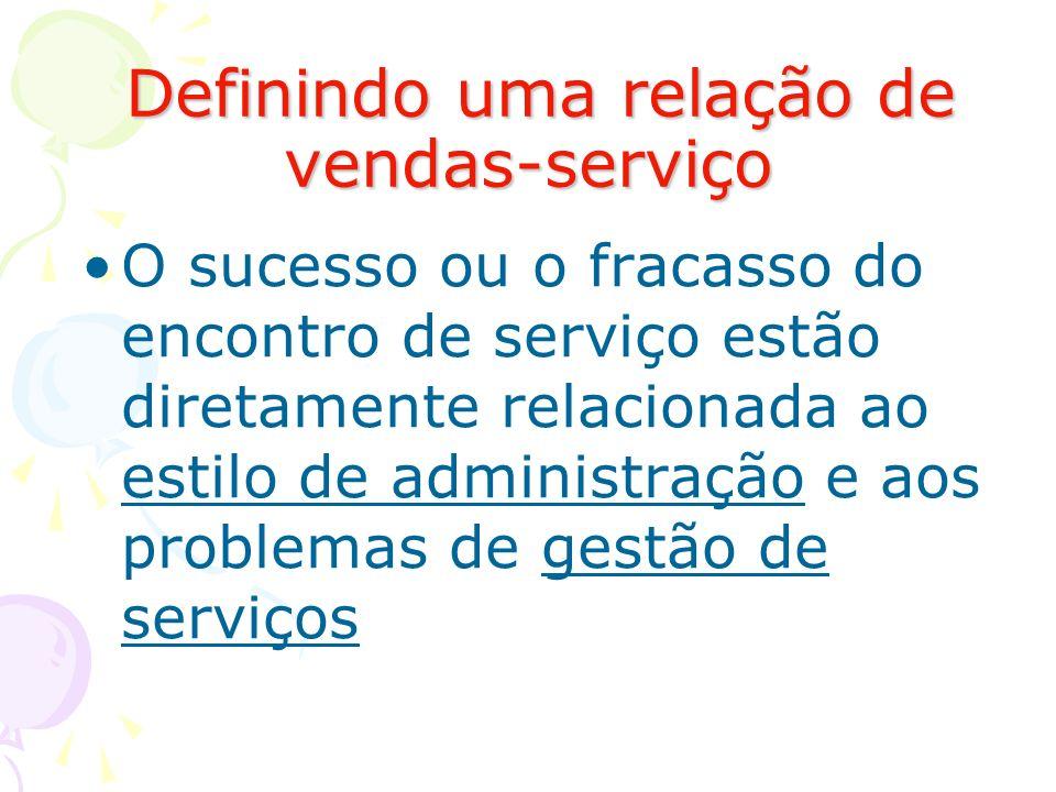 Definindo uma relação de vendas-serviço Definindo uma relação de vendas-serviço ENCONTROS DE SERVIÇO 1.Cliente e operação de serviço sem contato humano direto Ex: serviços automatizados como terminais eletrônicos de banco