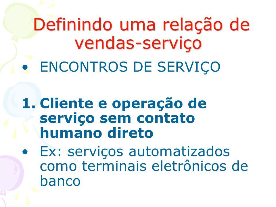 Definindo uma relação de vendas-serviço Definindo uma relação de vendas-serviço ENCONTROS DE SERVIÇO 1.Cliente e operação de serviço sem contato human