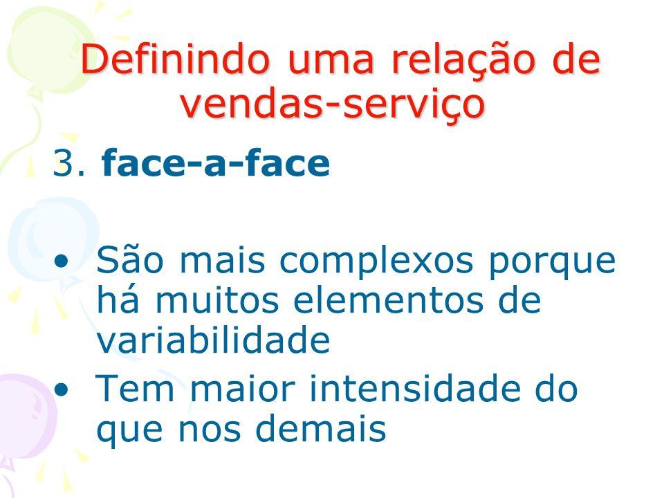 Definindo uma relação de vendas-serviço Definindo uma relação de vendas-serviço 3. face-a-face São mais complexos porque há muitos elementos de variab